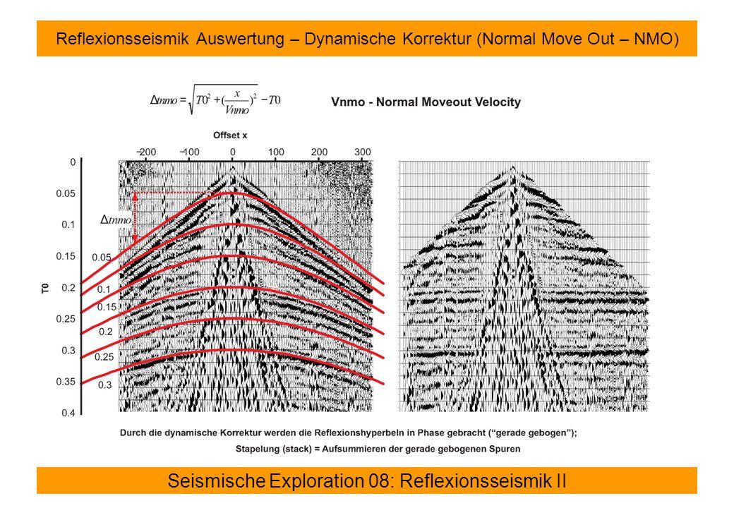 Seismische Exploration 08: Reflexionsseismik II Reflexionsseismik Auswertung – Dynamische Korrektur