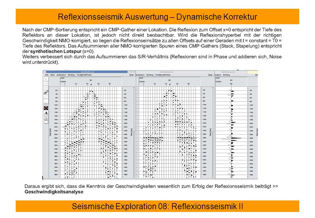 Seismische Exploration 08: Reflexionsseismik II Reflexionsseismik Auswertung – NMO Stretch Mute