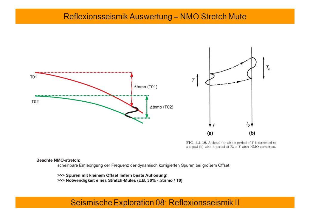 Seismische Exploration 08: Reflexionsseismik II Reflexionsseismik Auswertung – NMO Korrektur Geschwindigkeiten