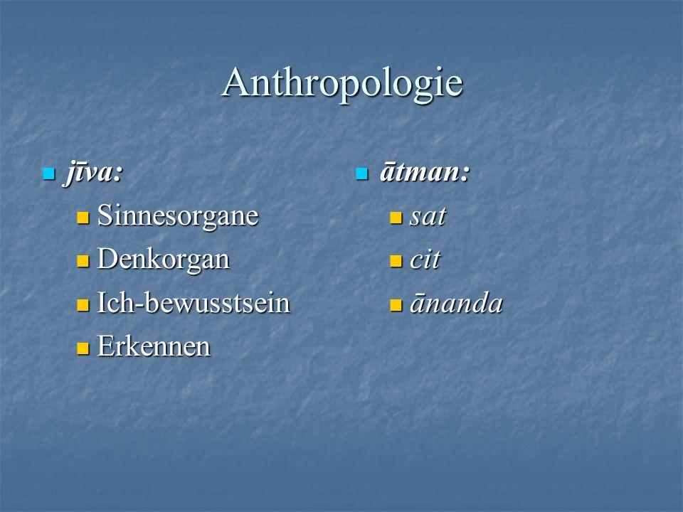 Anthropologie jīva: jīva: Sinnesorgane Sinnesorgane Denkorgan Denkorgan Ich-bewusstsein Ich-bewusstsein Erkennen Erkennen ātman: ātman: sat cit ānanda