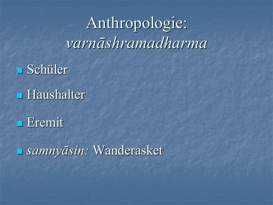 Anthropologie: varnāshramadharma Schüler Schüler Haushalter Haushalter Eremit Eremit samnyāsin: Wanderasket samnyāsin: Wanderasket