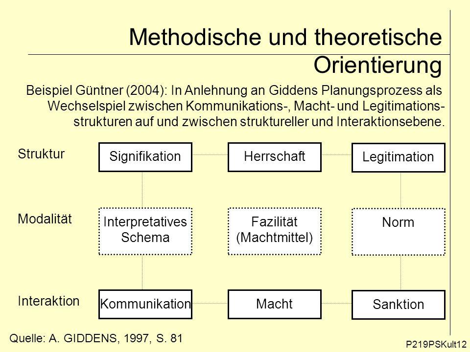 P219PSKult12 Methodische und theoretische Orientierung Struktur SignifikationHerrschaft Legitimation Interpretatives Schema Fazilität (Machtmittel) No