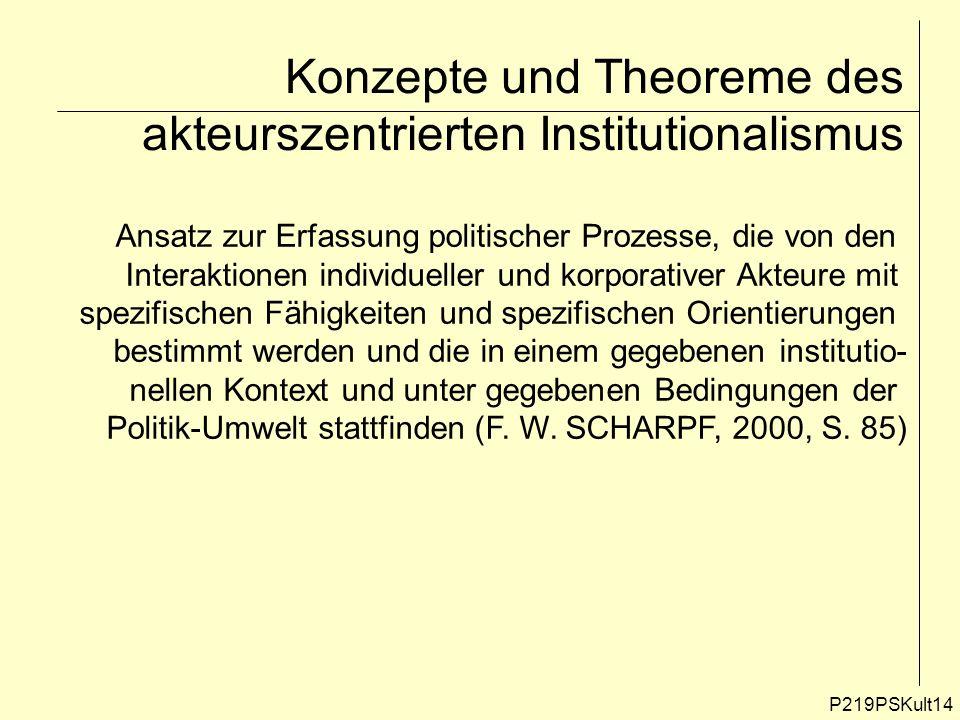 Konzepte und Theoreme des akteurszentrierten Institutionalismus P219PSKult14 Ansatz zur Erfassung politischer Prozesse, die von den Interaktionen indi