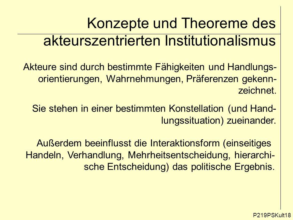 P219PSKult18 Konzepte und Theoreme des akteurszentrierten Institutionalismus Akteure sind durch bestimmte Fähigkeiten und Handlungs- orientierungen, W