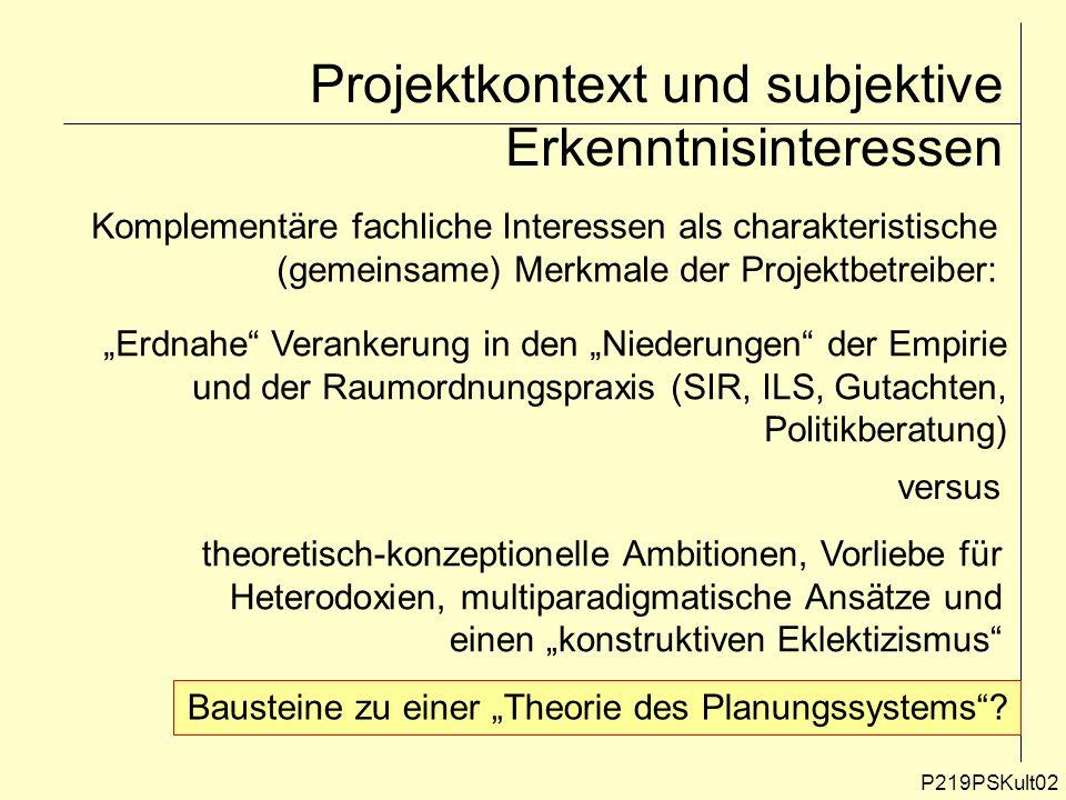 P219PSKult03 Projektkontext und subjektive Erkenntnisinteressen Leitfragen: Warum funktioniert Raumplanung selbst in Staaten, die ein derart elaboriertes und nahezu perfekt institutionalisiertes Raum- ordnungssystem besitzen, wie Deutschland oder Österreich, so schlecht.