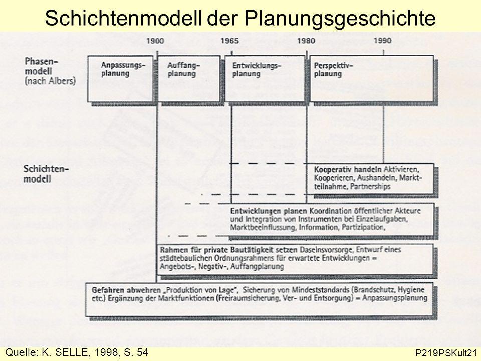 Schichtenmodell der Planungsgeschichte P219PSKult21 Quelle: K. SELLE, 1998, S. 54