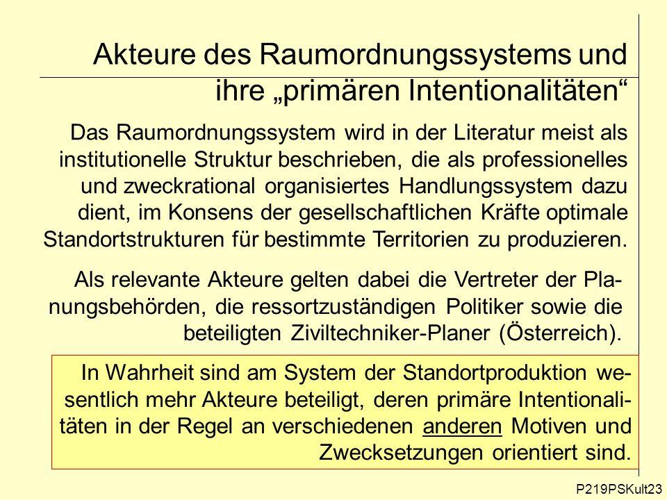 Akteure des Raumordnungssystems und ihre primären Intentionalitäten P219PSKult23 Das Raumordnungssystem wird in der Literatur meist als institutionell