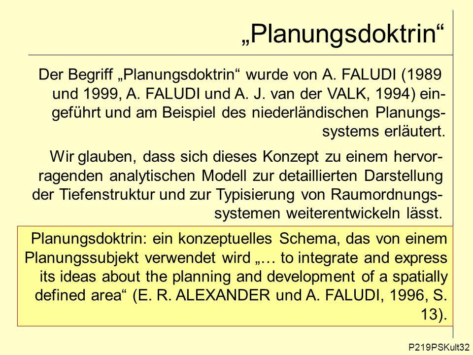 Planungsdoktrin P219PSKult32 Der Begriff Planungsdoktrin wurde von A. FALUDI (1989 und 1999, A. FALUDI und A. J. van der VALK, 1994) ein- geführt und