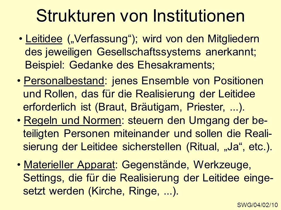 Strukturen von Institutionen SWG/04/02/10 Leitidee (Verfassung); wird von den Mitgliedern Leitidee (Verfassung); wird von den Mitgliedern des jeweilig