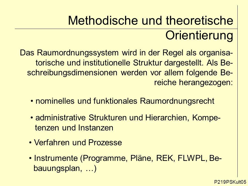 Methodische und theoretische Orientierung P219PSKult05 Das Raumordnungssystem wird in der Regel als organisa- torische und institutionelle Struktur da