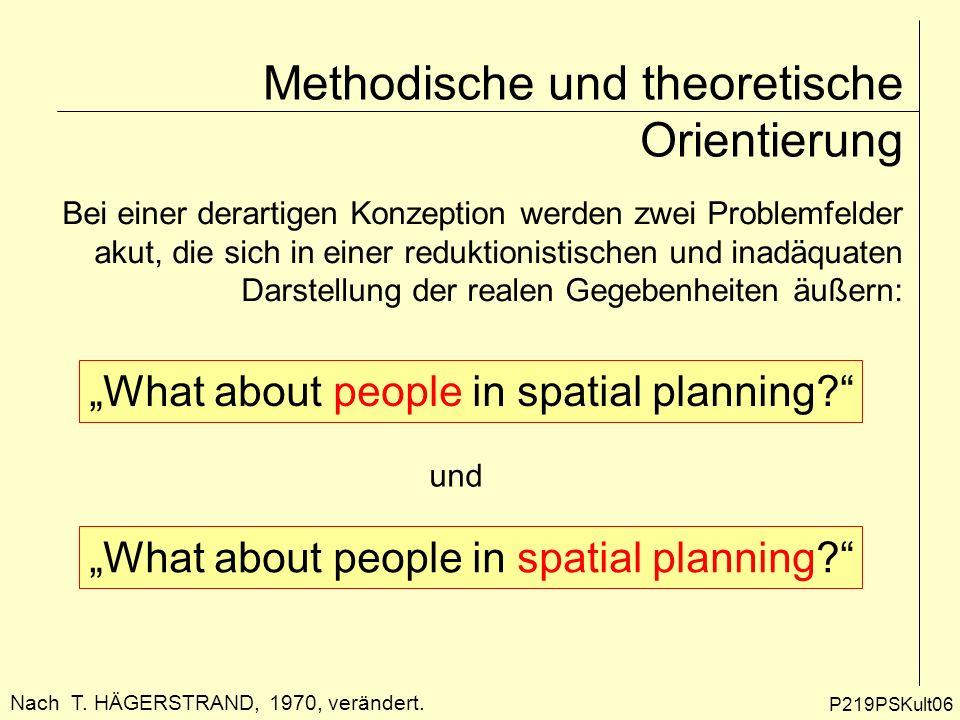 P219PSKult07 Methodische und theoretische Orientierung Das erste Problemfeld, das bei einer reinen Institutionen- analyse unbehandelt bleibt, ist das Verhältnis von Planungs- system und den Beplanten.