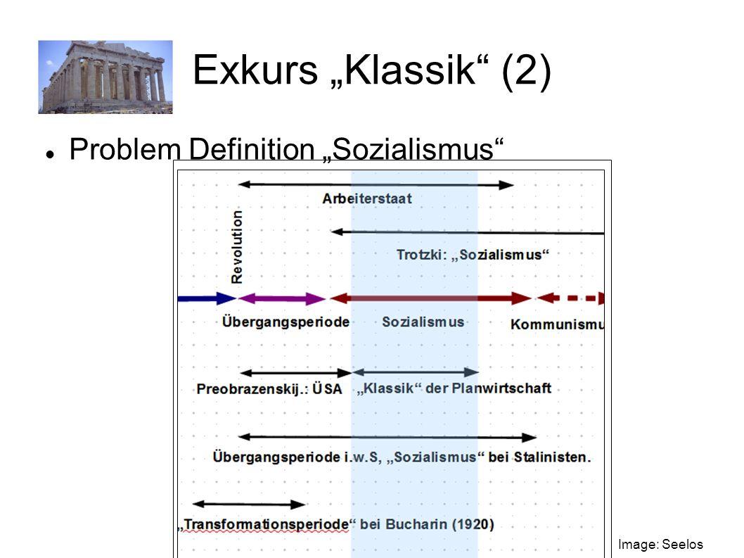 Exkurs Klassik (2) Problem Definition Sozialismus Image: Seelos