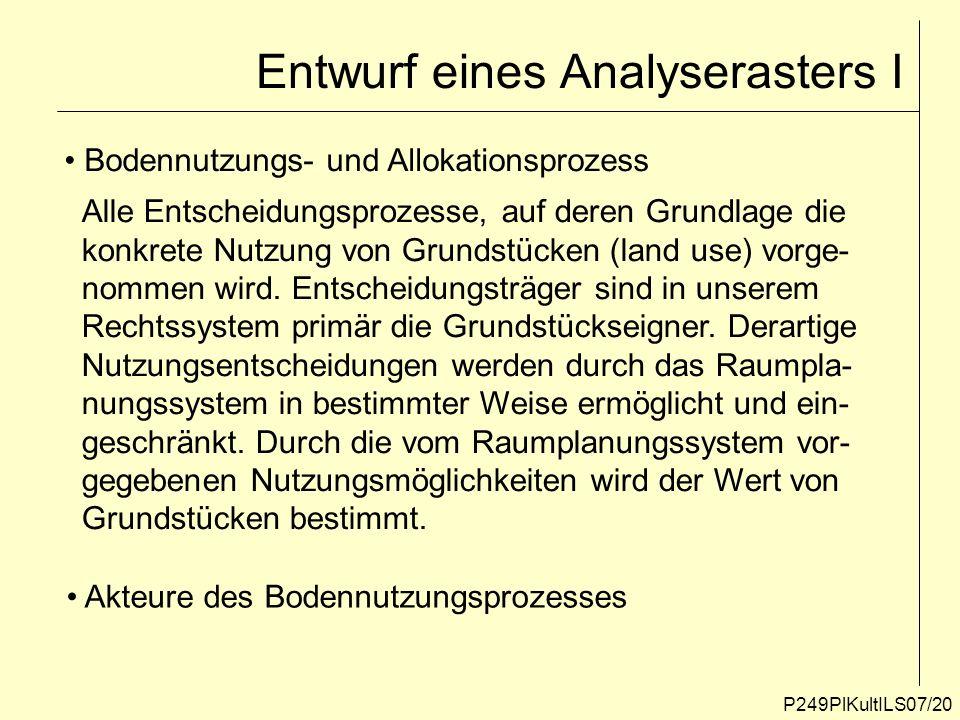 P249PlKultILS07/20 Entwurf eines Analyserasters I Bodennutzungs- und Allokationsprozess Akteure des Bodennutzungsprozesses Alle Entscheidungsprozesse,