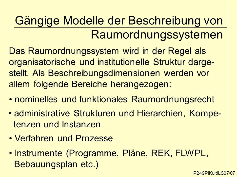 Gängige Modelle der Beschreibung von Raumordnungssystemen P249PlKultILS07/07 Das Raumordnungssystem wird in der Regel als organisatorische und institu