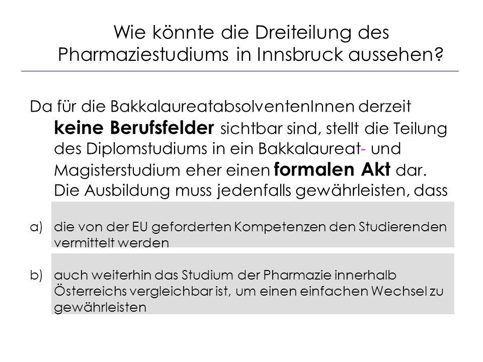 Wie könnte die Dreiteilung des Pharmaziestudiums in Innsbruck aussehen.