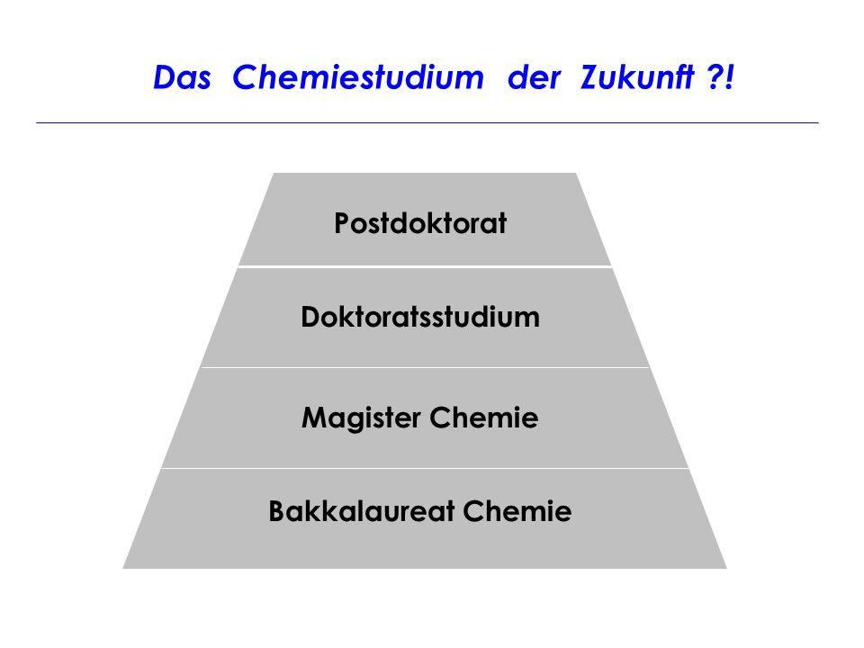 Das Chemiestudium der Zukunft ?! Bakkalaureat Chemie Magister Chemie Doktoratsstudium Postdoktorat