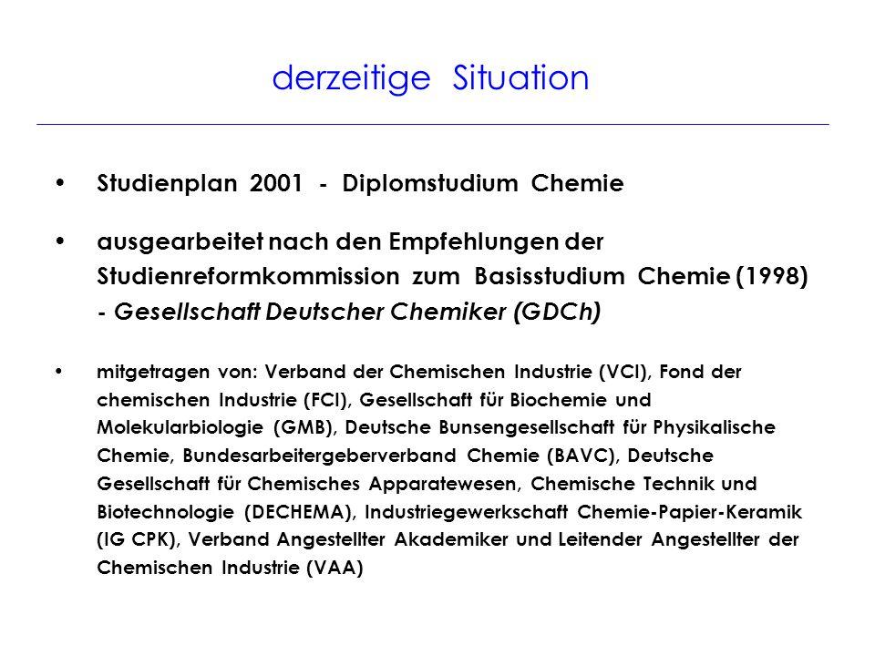 derzeitige Situation Studienplan 2001 - Diplomstudium Chemie ausgearbeitet nach den Empfehlungen der Studienreformkommission zum Basisstudium Chemie (1998) - Gesellschaft Deutscher Chemiker (GDCh) mitgetragen von: Verband der Chemischen Industrie (VCI), Fond der chemischen Industrie (FCI), Gesellschaft für Biochemie und Molekularbiologie (GMB), Deutsche Bunsengesellschaft für Physikalische Chemie, Bundesarbeitergeberverband Chemie (BAVC), Deutsche Gesellschaft für Chemisches Apparatewesen, Chemische Technik und Biotechnologie (DECHEMA), Industriegewerkschaft Chemie-Papier-Keramik (IG CPK), Verband Angestellter Akademiker und Leitender Angestellter der Chemischen Industrie (VAA)