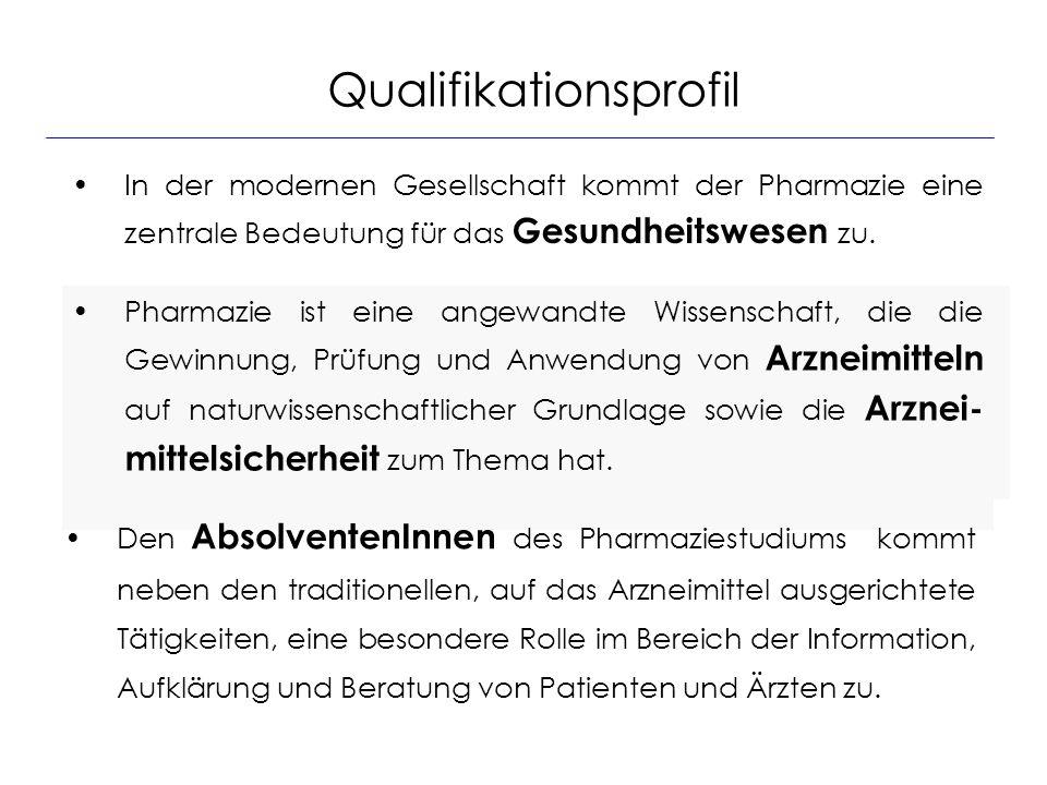 Pharmazie ist eine angewandte Wissenschaft, die die Gewinnung, Prüfung und Anwendung von Arzneimitteln auf naturwissenschaftlicher Grundlage sowie die Arznei- mittelsicherheit zum Thema hat.
