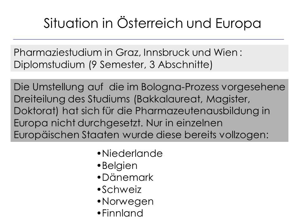Situation in Österreich und Europa Die Umstellung auf die im Bologna-Prozess vorgesehene Dreiteilung des Studiums (Bakkalaureat, Magister, Doktorat) hat sich für die Pharmazeutenausbildung in Europa nicht durchgesetzt.