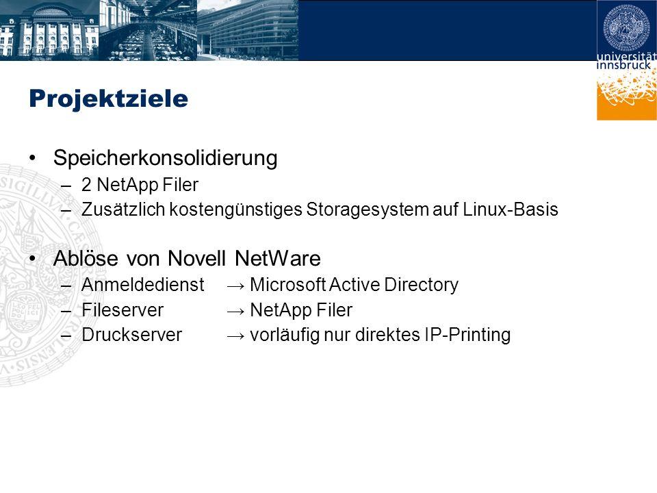 Projektziele Speicherkonsolidierung –2 NetApp Filer –Zusätzlich kostengünstiges Storagesystem auf Linux-Basis Ablöse von Novell NetWare –Anmeldedienst