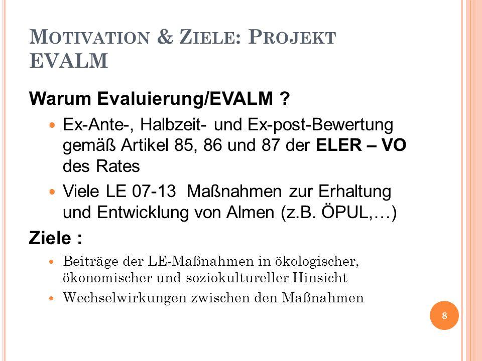 M OTIVATION & Z IELE : P ROJEKT EVALM Warum Evaluierung/EVALM ? Ex-Ante-, Halbzeit- und Ex-post-Bewertung gemäß Artikel 85, 86 und 87 der ELER – VO de