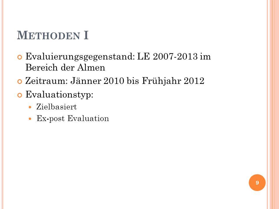M ETHODEN I Evaluierungsgegenstand: LE 2007-2013 im Bereich der Almen Zeitraum: Jänner 2010 bis Frühjahr 2012 Evaluationstyp: Zielbasiert Ex-post Eval
