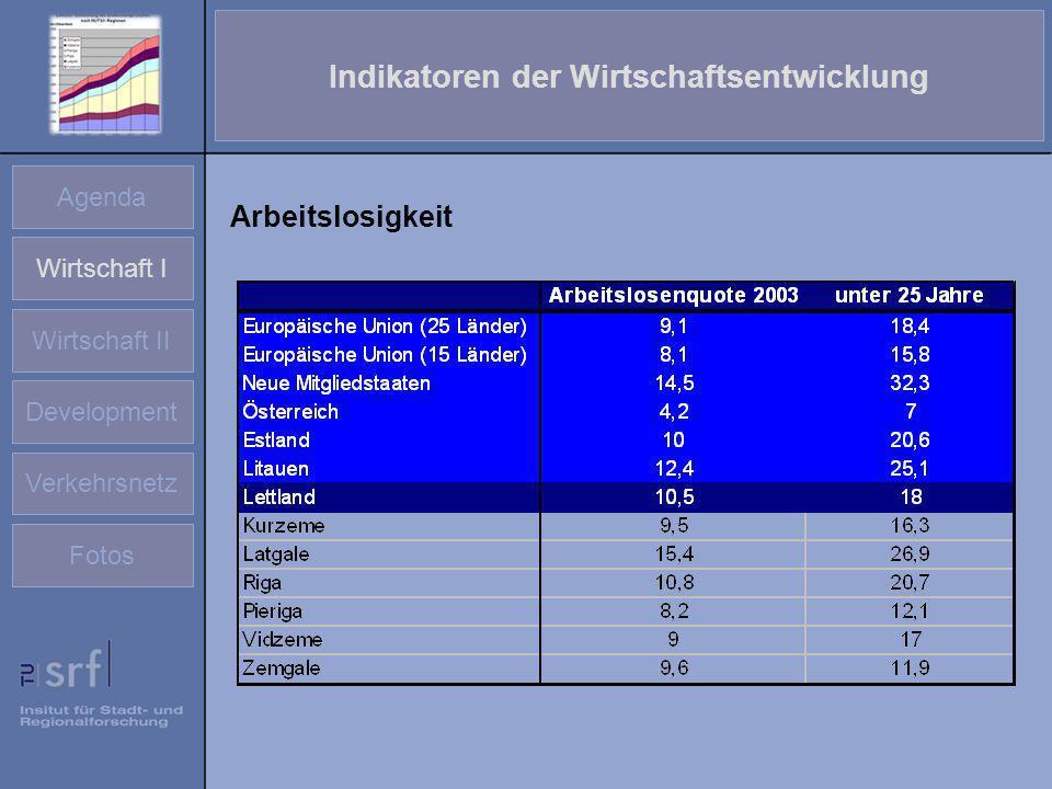 Indikatoren der Wirtschaftsentwicklung Agenda Wirtschaft I Wirtschaft II Development Verkehrsnetz Fotos Arbeitslosigkeit