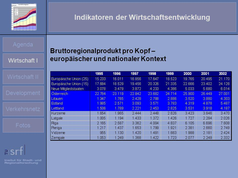 Indikatoren der Wirtschaftsentwicklung Agenda Wirtschaft I Wirtschaft II Development Verkehrsnetz Fotos Bruttoregionalprodukt pro Kopf – europäischer