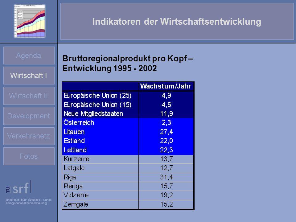 Indikatoren der Wirtschaftsentwicklung Agenda Wirtschaft I Wirtschaft II Development Verkehrsnetz Fotos Bruttoregionalprodukt pro Kopf – Entwicklung 1