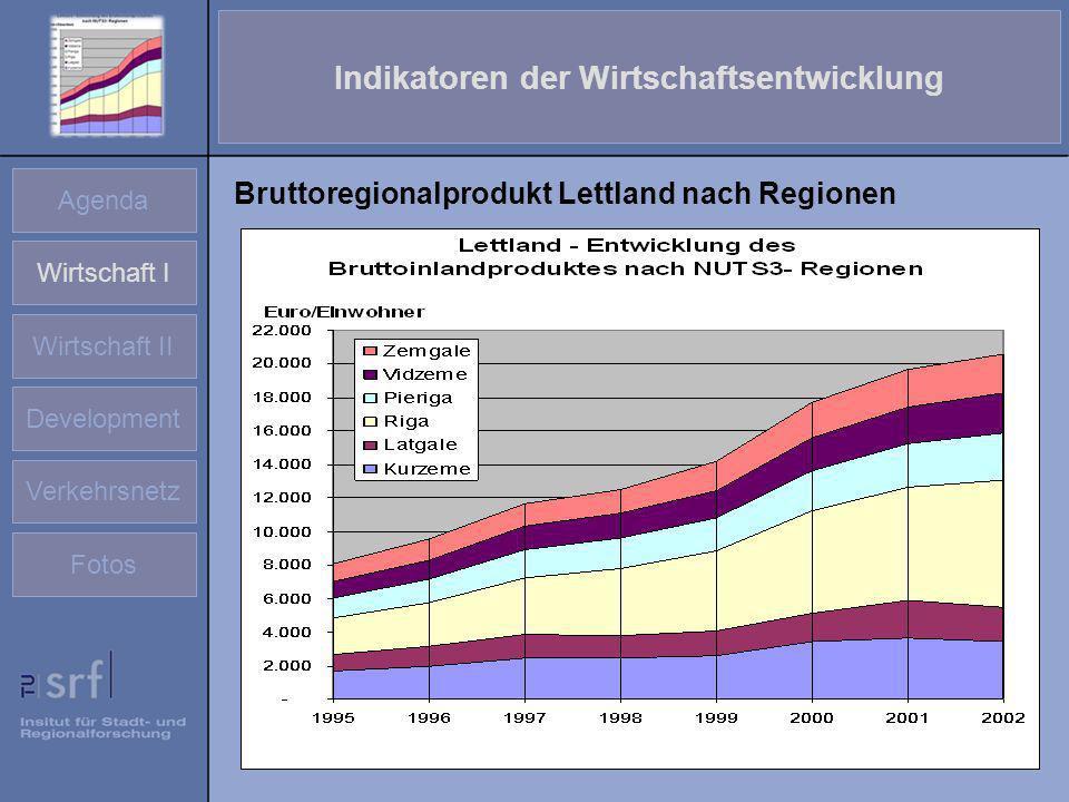 Indikatoren der Wirtschaftsentwicklung Agenda Wirtschaft I Wirtschaft II Development Verkehrsnetz Fotos Bruttoregionalprodukt Lettland nach Regionen