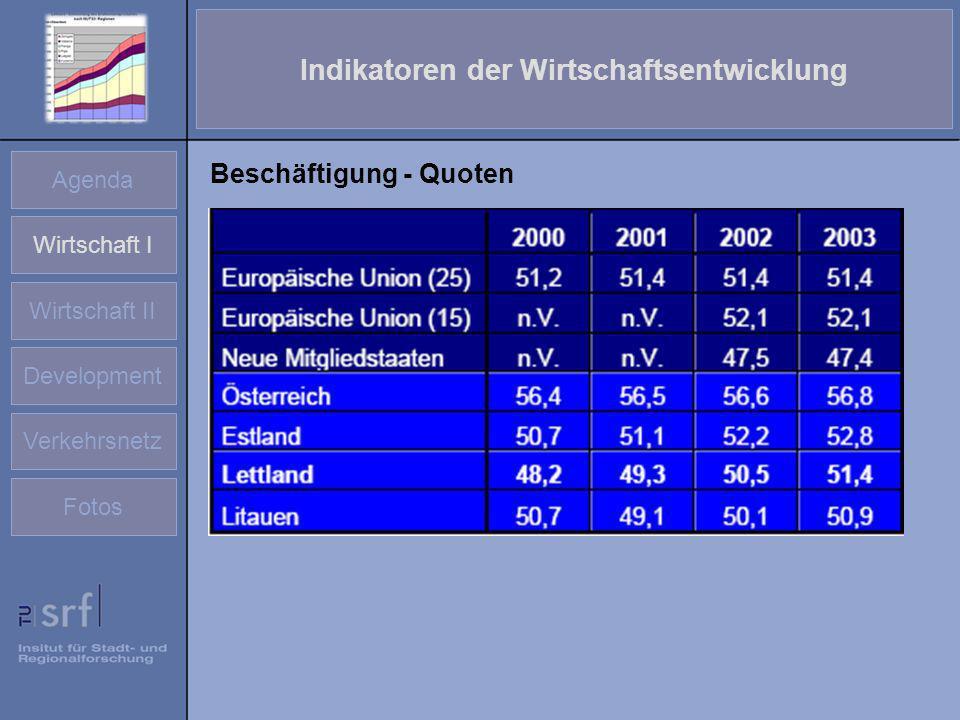 Indikatoren der Wirtschaftsentwicklung Agenda Wirtschaft I Wirtschaft II Development Verkehrsnetz Fotos Beschäftigung - Quoten