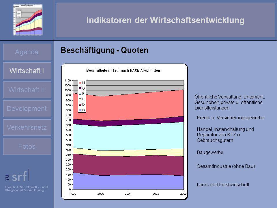 Indikatoren der Wirtschaftsentwicklung Agenda Wirtschaft I Wirtschaft II Development Verkehrsnetz Fotos Beschäftigung - Quoten Land- und Forstwirtscha
