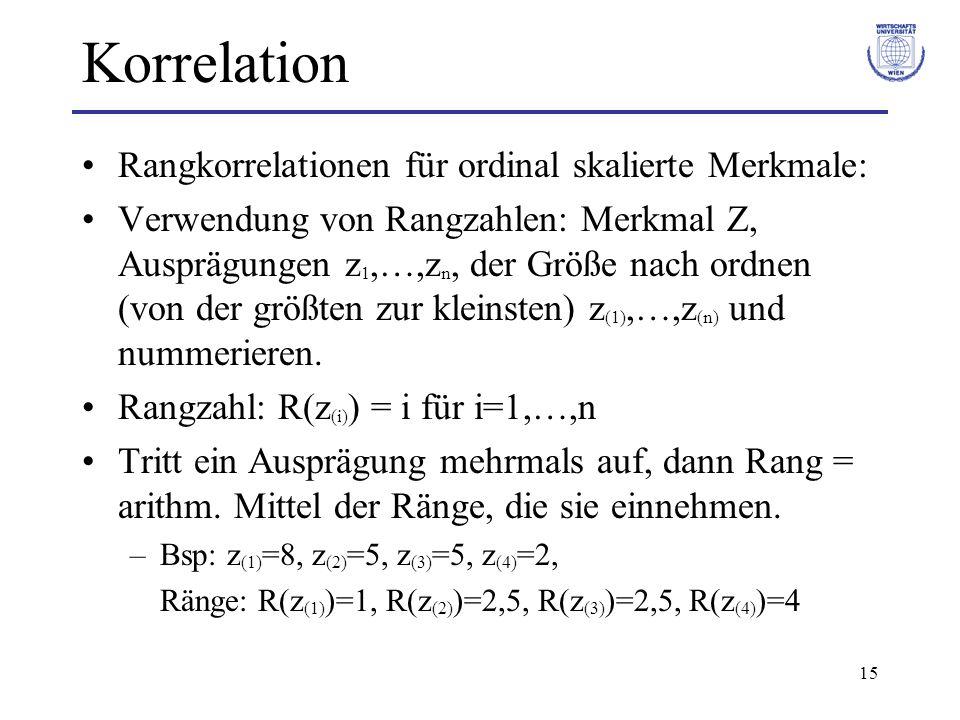 15 Korrelation Rangkorrelationen für ordinal skalierte Merkmale: Verwendung von Rangzahlen: Merkmal Z, Ausprägungen z 1,…,z n, der Größe nach ordnen (