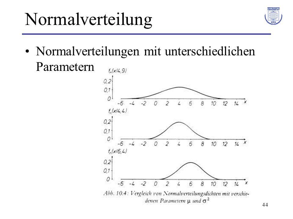 44 Normalverteilung Normalverteilungen mit unterschiedlichen Parametern