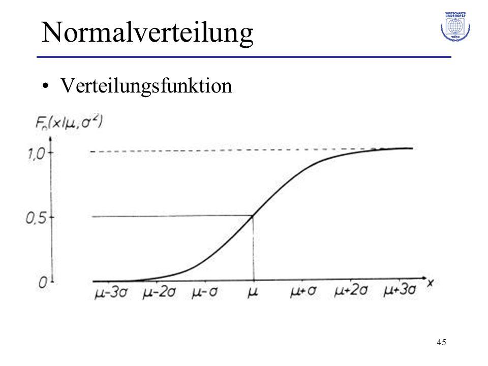 45 Normalverteilung Verteilungsfunktion