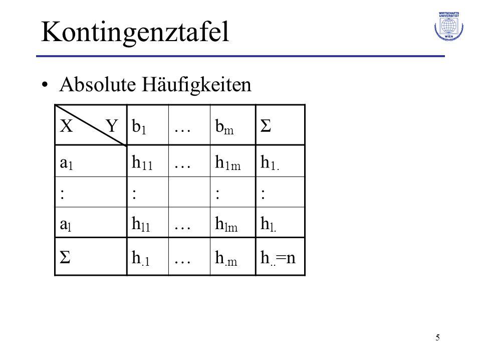 5 Kontingenztafel Absolute Häufigkeiten X Yb1b1 …bmbm Σ a1a1 h 11 …h 1m h 1. :::: alal h l1 …h lm h l. Σh.1 …h.m h.. =n