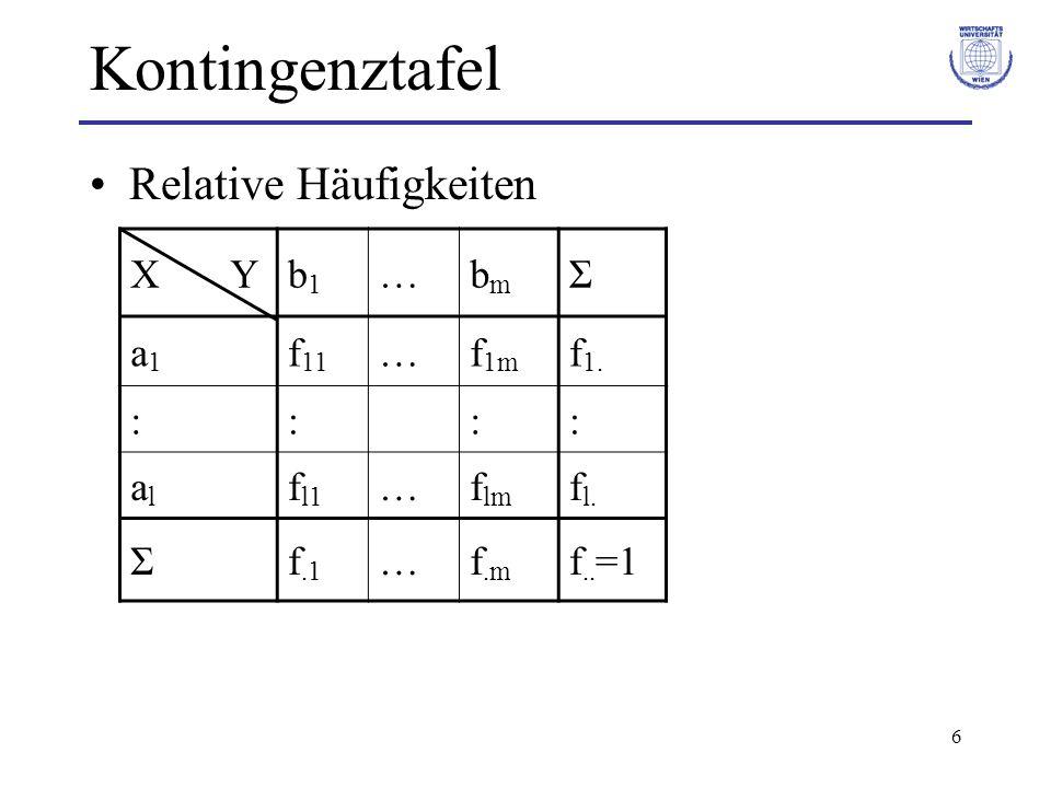 17 Korrelation Yulesche Assoziationskoeffizient für eine Vierfeldertafel (X,Y) nominal skaliert Häufigkeitsverteilung von (X,Y) Es gilt: -1 A XY +1; falls ein h ij =0, so gilt: |A XY |=1; Vorzeichen nur in Verbindung Vierfeldertafel interpretierbar