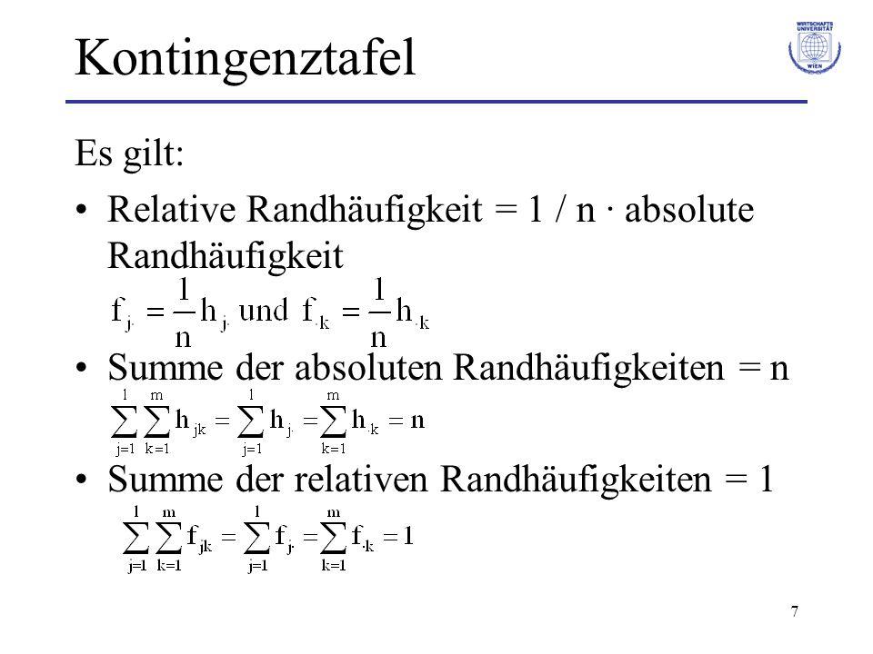 7 Kontingenztafel Es gilt: Relative Randhäufigkeit = 1 / n · absolute Randhäufigkeit Summe der absoluten Randhäufigkeiten = n Summe der relativen Rand