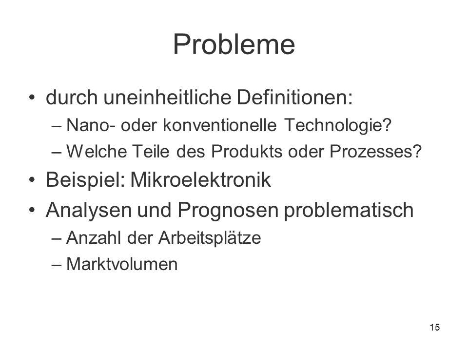 15 Probleme durch uneinheitliche Definitionen: –Nano- oder konventionelle Technologie? –Welche Teile des Produkts oder Prozesses? Beispiel: Mikroelekt