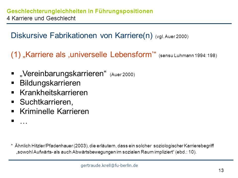 gertraude.krell@fu-berlin.de 13 Diskursive Fabrikationen von Karriere(n) (vgl. Auer 2000) (1)Karriere als universelle Lebensform (sensu Luhmann 1994: