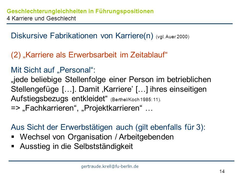 gertraude.krell@fu-berlin.de 14 Diskursive Fabrikationen von Karriere(n) (vgl. Auer 2000) (2) Karriere als Erwerbsarbeit im Zeitablauf Mit Sicht auf P