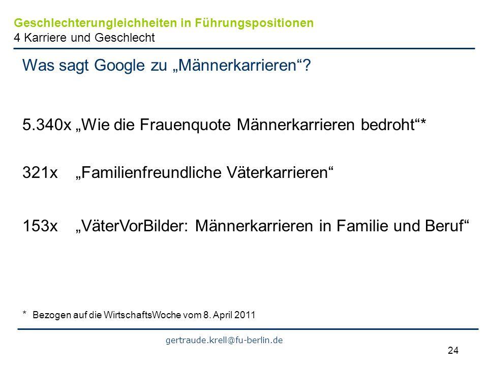 gertraude.krell@fu-berlin.de 24 Was sagt Google zu Männerkarrieren? 5.340x Wie die Frauenquote Männerkarrieren bedroht* 321x Familienfreundliche Väter