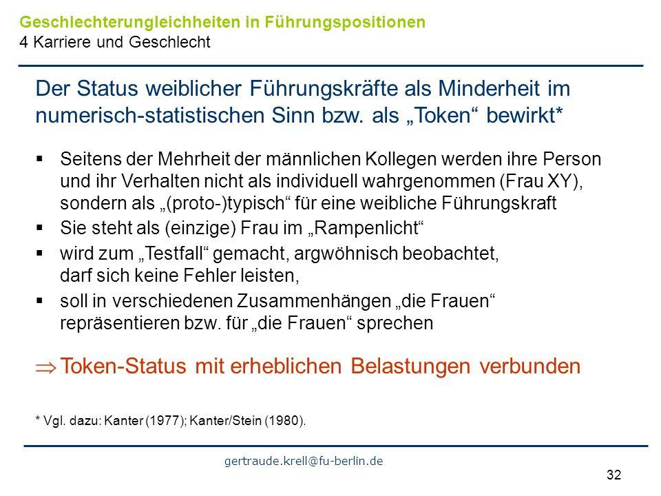 gertraude.krell@fu-berlin.de 32 Der Status weiblicher Führungskräfte als Minderheit im numerisch-statistischen Sinn bzw. als Token bewirkt* Seitens de