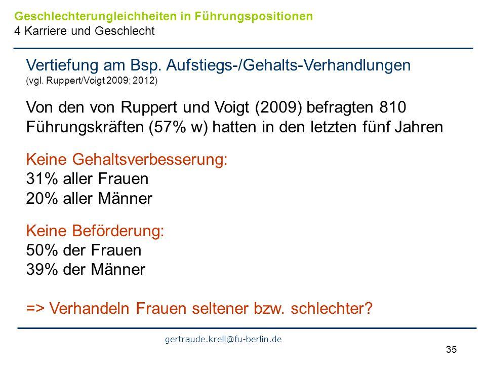 gertraude.krell@fu-berlin.de 35 Vertiefung am Bsp. Aufstiegs-/Gehalts-Verhandlungen (vgl. Ruppert/Voigt 2009; 2012) Von den von Ruppert und Voigt (200