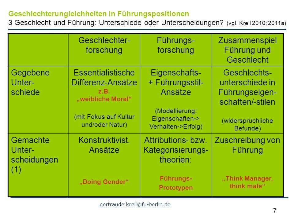 gertraude.krell@fu-berlin.de 7 Geschlechterungleichheiten in Führungspositionen 3 Geschlecht und Führung: Unterschiede oder Unterscheidungen? (vgl. Kr