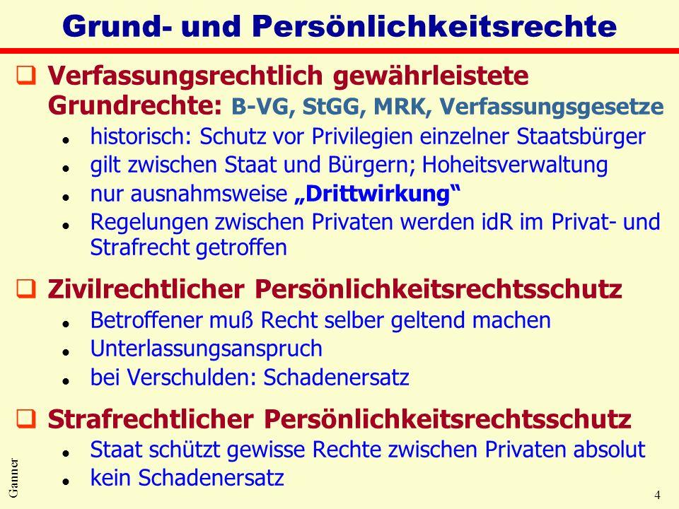 4 Ganner Grund- und Persönlichkeitsrechte qVerfassungsrechtlich gewährleistete Grundrechte: B-VG, StGG, MRK, Verfassungsgesetze l historisch: Schutz v