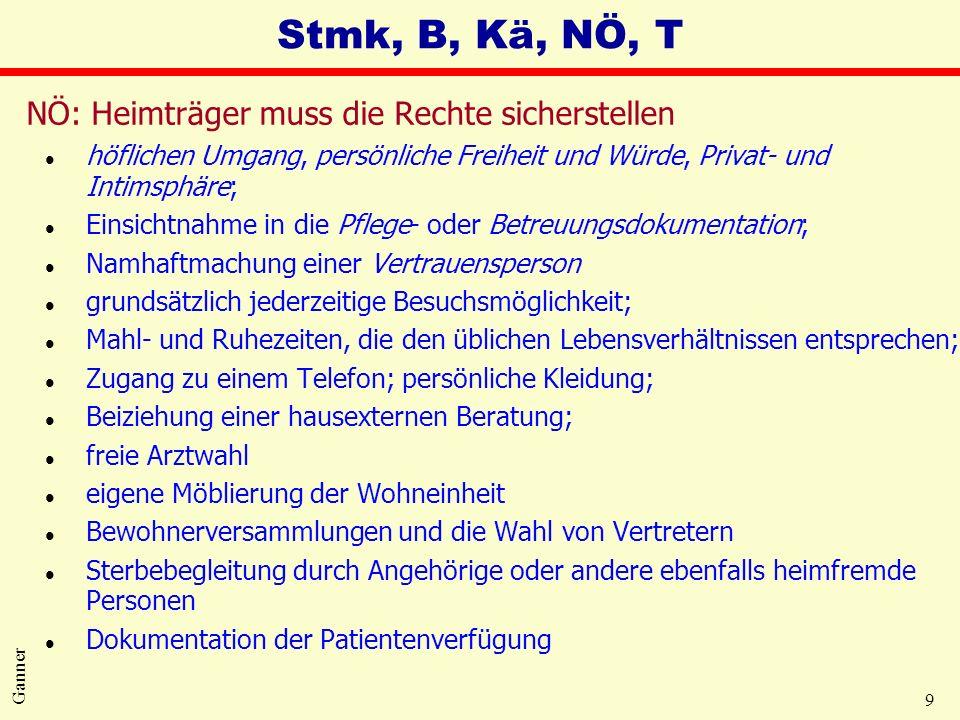 10 Ganner Vorarlberg: § 5 (1) Der Träger eines Pflegeheimes hat unter Bedachtnahme auf die Zielsetzung und das Leistungsangebot des Pflegeheimes dafür zu sorgen, dass die Rechte der Bewohner im Pflegeheim beachtet werden und ihnen die Wahrnehmung ihrer Rechte ermöglicht wird.