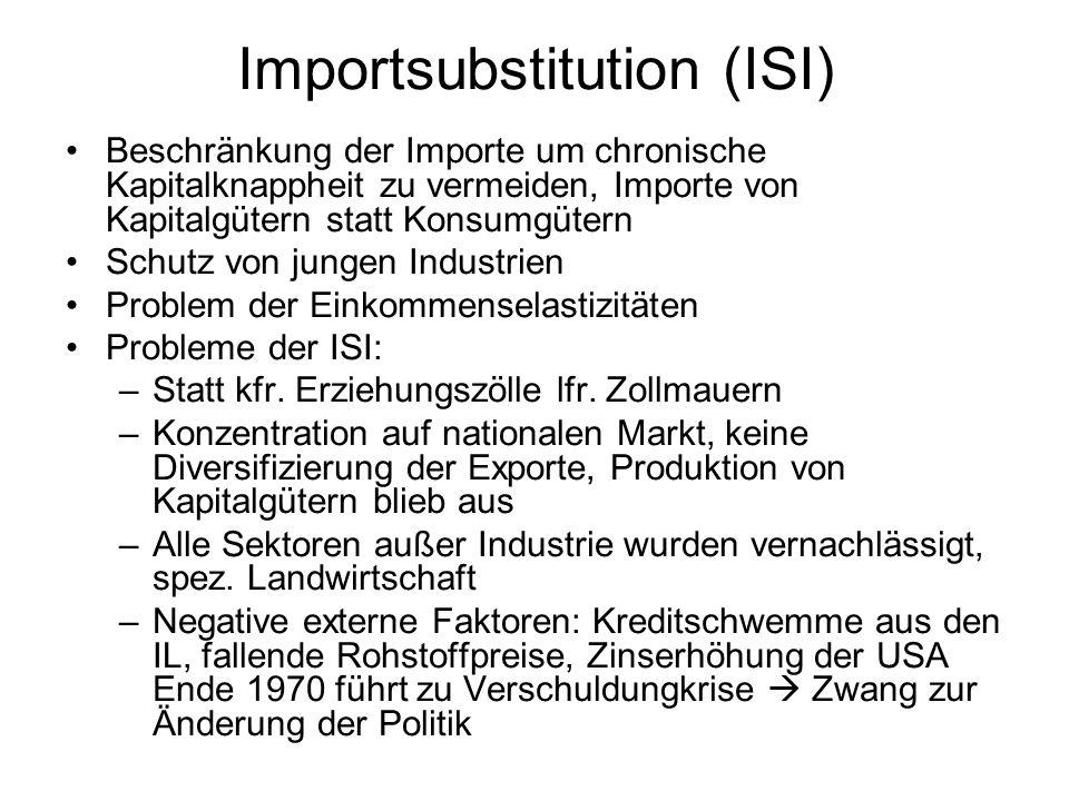 Importsubstitution (ISI) Beschränkung der Importe um chronische Kapitalknappheit zu vermeiden, Importe von Kapitalgütern statt Konsumgütern Schutz von