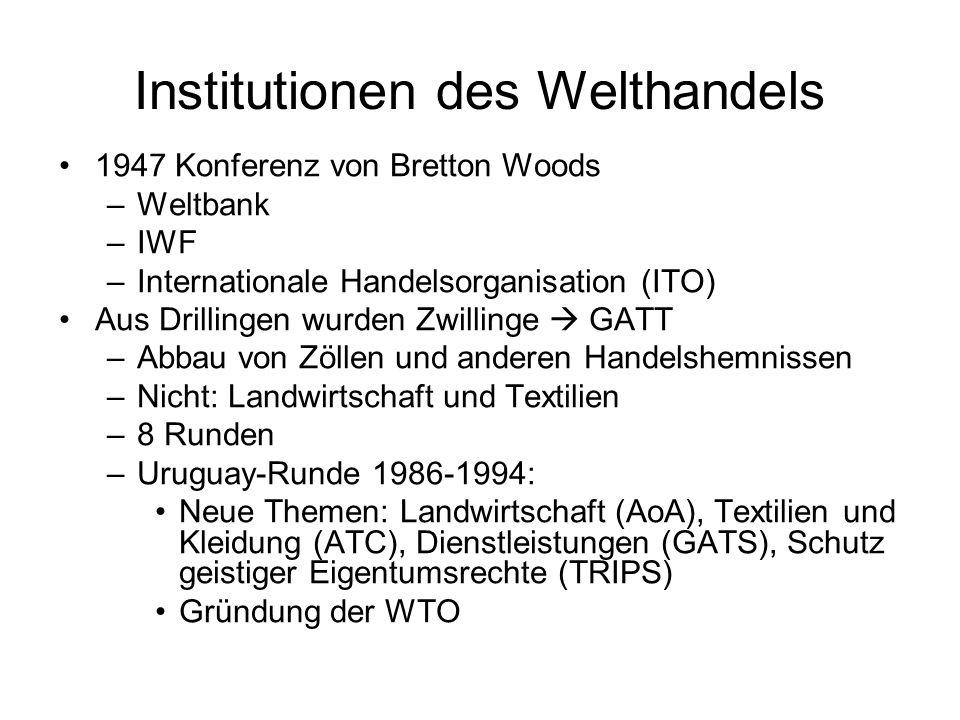 Institutionen des Welthandels 1947 Konferenz von Bretton Woods –Weltbank –IWF –Internationale Handelsorganisation (ITO) Aus Drillingen wurden Zwilling
