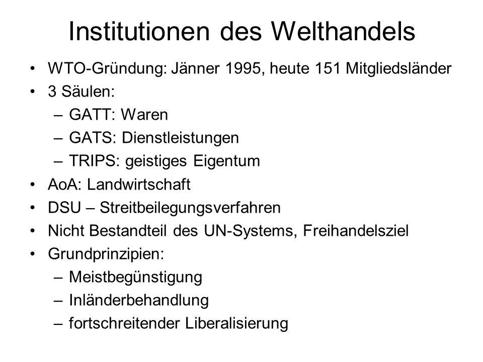 Institutionen des Welthandels WTO-Gründung: Jänner 1995, heute 151 Mitgliedsländer 3 Säulen: –GATT: Waren –GATS: Dienstleistungen –TRIPS: geistiges Ei